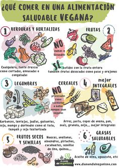 Qué comer en una alimentación saludable vegana Go Veggie, Veggie Recipes, Vegetarian Recipes, Healthy Recipes, Healthy Food, How To Become Vegan, Vegetarian Lifestyle, Greens Recipe, Vegan Foods