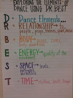 This is a great poster idea to use in the classroom for students while we are in our dancing unit