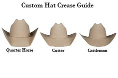 26c1a6a46b258 Image result for cowboy hat shape guide