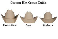 1dd4422b77e73 Image result for cowboy hat shape guide