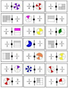 Risultati immagini per silabas simples para imprimir Math 5, Math Fractions, 4th Grade Math, Teaching Time, Teaching Math, Math Worksheets, Math Activities, Montessori Math, Math Words