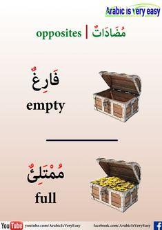 Arabic Language, Learning Arabic, Learn English, Vocabulary, Culture, Learning English