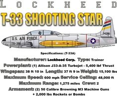 WARBIRDSHIRTS.COM presents Other Aircrafts, available on Polos, Caps, T-shirts, Sweatshirts and more. featuring here in our Other Aircrafts collection the T-33 Shooting Star