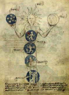 ☤alquimia - The Mirror of Human Salvation - Speculum Humanae Salvationis German version, c 1430 A Medieval Mirror Medieval Manuscript, Medieval Art, Illuminated Manuscript, Medieval Witch, Renaissance Art, Tarot, Ricardo Ii, Wicca, Magick