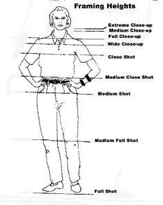 Camera Afstanden Door in- of uitzoomen (camerabeweging) kun je de ...