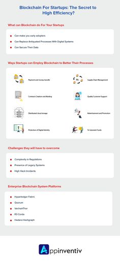 There are several applications of Blockchain in business which have proved how the technology is the secret to success. Know the use of Blockchain for your Startup. Secret To Success, The Secret, Infographics Design, Supply Chain Management, Blockchain, Investing