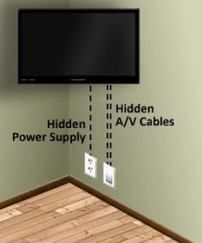 Best Corner TV Wall Mounts and how to corner mount your TVs. Corner TV Mount extend with one or two pivoting or swinging arms providing free movement of your TV in the corner. Living Room With Tv, Corner Tv Wall Mount, Tv Mounted In Corner, Tv In Corner, Corner Tv Stand Ideas, Ps4 Wall Mount, Wall Mount Tv Stand, Ceiling Tv, Tv Hanging From Ceiling