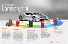 infografia coche - Resultados de Yahoo España en la búsqueda de imágenes