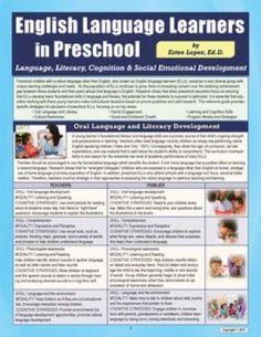 English Language Learners in Preschool