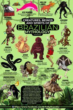 #BrazilianMythology #Brazil #Tupi #Amazon #Mythology #Folklore #Infographic #MrPsMythopedia