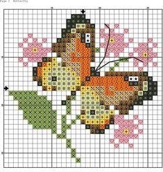 Cross stitch pattern PDF - But Cross Stitch Numbers, Cross Stitch Cards, Cross Stitch Kits, Cross Stitch Designs, Cross Stitching, Cross Stitch Embroidery, Embroidery Patterns, Cross Stitch Patterns, Hand Embroidery