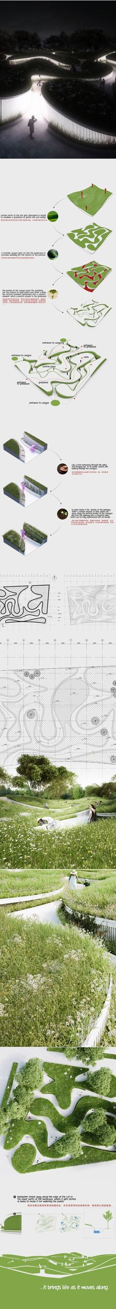 Presentation Where The River Runs / Garden Expo 2015 on Behance Landscape Architecture Design, Green Architecture, Concept Architecture, Architecture Drawings, Architecture Events, Architecture Diagrams, Architecture Portfolio, Espace Design, Planer Layout