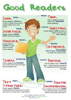 Good Readers poster- Rework this to make a worksheet to have students write in red and descriptions... Could be used with a brainstorm and class activity!