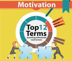 Motivation: Top 12 Terms eLearning Professionals Need to Know