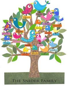 custom+Family+Tree++Art+Print+by+EllenCrimiTrent+on+Etsy,+$50.00