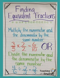 Anchor Charts Finding equivalent fractions and other anchor charts for math.Finding equivalent fractions and other anchor charts for math. 4th Grade Fractions, Teaching Fractions, Fifth Grade Math, Fourth Grade, Dividing Fractions, Multiplying Fractions, Simplifying Fractions, Multiplication Strategies, Math Strategies