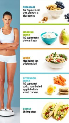 2000 Calorie Meal Plan, Low Calorie Dinners, Chia Seed Recipes For Weight Loss, Weight Loss Smoothie Recipes, Weight Loss Eating Plan, Meal Plans To Lose Weight, High Protein Recipes, Healthy Recipes, Kos