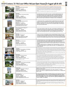Check out these open houses!
