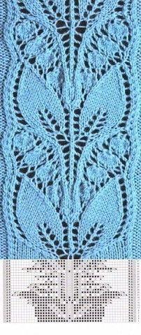 Ideas crochet stitches free lace knit patterns for 2019 Lace Knitting Stitches, Lace Knitting Patterns, Knitting Charts, Lace Patterns, Loom Knitting, Knitting Designs, Knitting Projects, Stitch Patterns, Ideas