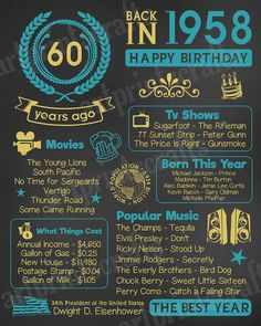 60th Birthday 1958 Fun Facts For Husband Gift Ideas Mom Party