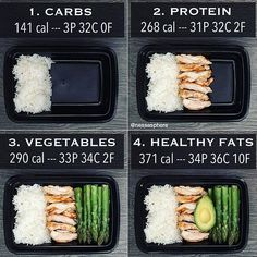 How to meal prep in