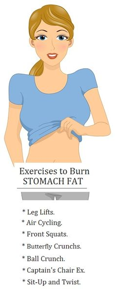 Exercises to Burn Stomach Fat Fast