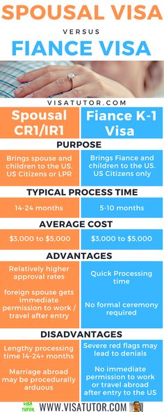 What's better - spousal visa or fiance visa? compare for yourself and decide...