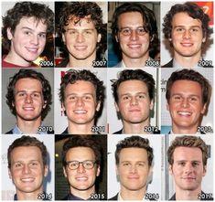 The Evolution of Jonathan Groff. JG through the years.