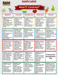 Sample menu for childcare lunches, southern New England catering, Our menus adhere to the strict CACFP/USDA standards, and our nutritionist/dietician creates healthy menus that the kids love