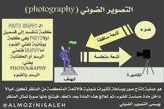 التصوير الفوتوغرافي photography