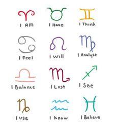 Horoscope #horoscope  #astrology www.amplifyhappinessnow.com my favorite symbols of all!