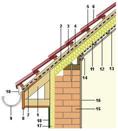 Outlooker truss toiture trusses charpente carpentry for Corniche exterieur