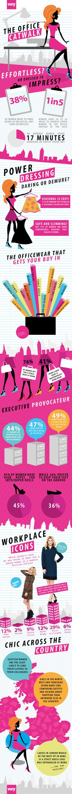 The Office Catwalk - Why Work Fashion Can be A Full Time Job - Infographic