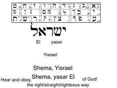 GIFKG-Yasar