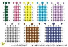 Division table chart 1 100 division table chart 1 100 car tuning brain at work pinterest - Table de 24 multiplication ...
