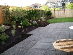 pinterest lanscaping pavers | ... Patio Pavers Hairstyles It Was The Most Cost Effective on Pinterest
