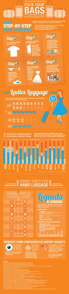Never struggle or pay excess baggage charges for packing with this Infographic Infographic