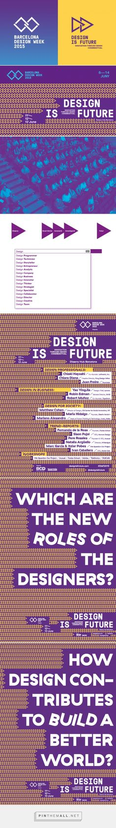 Design is Future. Lo mejor de un congreso y un festival - created via…