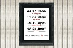 Important Family Dates Print 31% off at Groopdealz