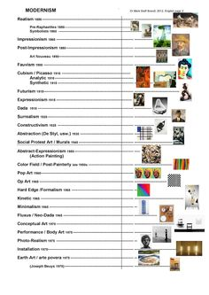 """These are my most recent """"Quicky Art History"""" time lines which I use to teach surveys of art history. I hope you find them interes..."""