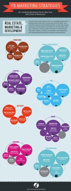 Estrategias de marketing para FaceBook para el sector inmobiliario #infografia #infographic #socialmedia