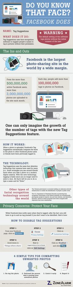 Do you know that face? FaceBooks Does #infographic