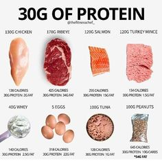 Useful protein chart from . Are you getting a broad range of protein in or do you get in the habit of just having chicken all the time? Protein Foods List, Best Protein, Protein Diets, High Protein Recipes, Healthy Recipes, Protein Chart, Protein Sources, Healthy Tips, Healthy Protein