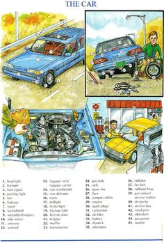 88 - THE CAR A - Pictures dictionary - English Study, explanations, free…