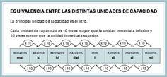 UNIDADES DE LONGITUD, CAPACIDAD, MASA Y VOLUMEN. EJERCICIOS DE REFUERZO - AULA PT
