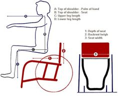 How to take simple wheelchair measurements. Pinned by ottoolkit.com your source for geriatric OT resources.