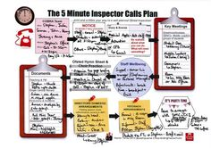 Example completed - click to enlarge. Inspector Calls, Reading Time, Teaching, How To Plan, Inspiration, Biblical Inspiration, Education, Inspirational, Inhalation
