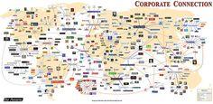 Corporate Connection v.2, 2003 by Zohar Manor-Abel, via Flickr