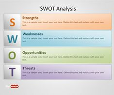 Free SWOT PowerPoint Template is a simple presentation template that you may download to show a SWOT analysis using PowerPoint
