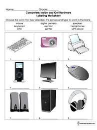 Image Result For Computer Hardware Parts Pics For Project For School Free Download Computer Lab Decor Teaching Computers Computer Lab